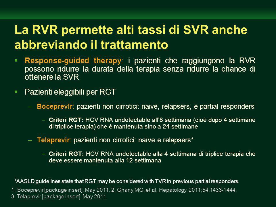 La RVR permette alti tassi di SVR anche abbreviando il trattamento Response-guided therapy: i pazienti che raggiungono la RVR possono ridurre la durata della terapia senza ridurre la chance di ottenere la SVR Pazienti eleggibili per RGT –Boceprevir: pazienti non cirrotici: naive, relapsers, e partial responders –Criteri RGT: HCV RNA undetectable all8 settimana (cioè dopo 4 settimane di triplice terapia) che è mantenuta sino a 24 settimane –Telaprevir: pazienti non cirrotici: naïve e relapsers* –Criteri RGT: HCV RNA undetectable alla 4 settimana di triplice terapia che deve essere mantenuta alla 12 settimana 1.
