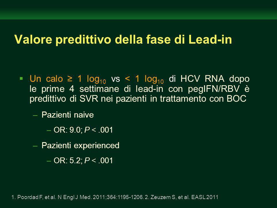 Valore predittivo della fase di Lead-in Un calo 1 log 10 vs < 1 log 10 di HCV RNA dopo le prime 4 settimane di lead-in con pegIFN/RBV è predittivo di SVR nei pazienti in trattamento con BOC –Pazienti naive –OR: 9.0; P <.001 –Pazienti experienced –OR: 5.2; P <.001 1.