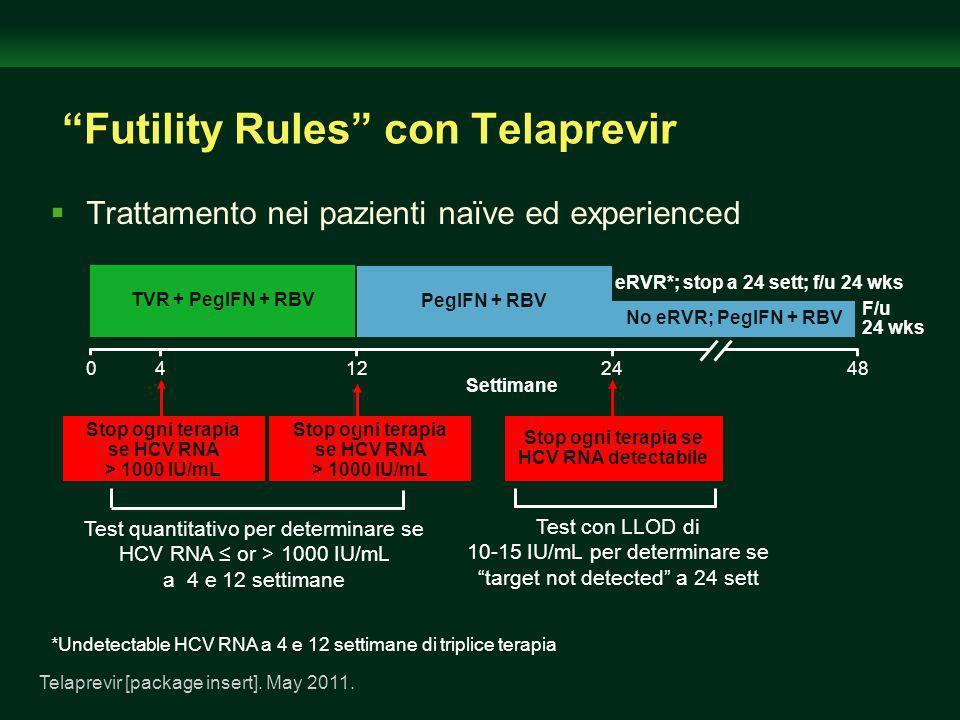Futility Rules con Telaprevir Trattamento nei pazienti naïve ed experienced TVR + PegIFN + RBV Settimane 48024124 eRVR*; stop a 24 sett; f/u 24 wks PegIFN + RBV No eRVR; PegIFN + RBV Telaprevir [package insert].