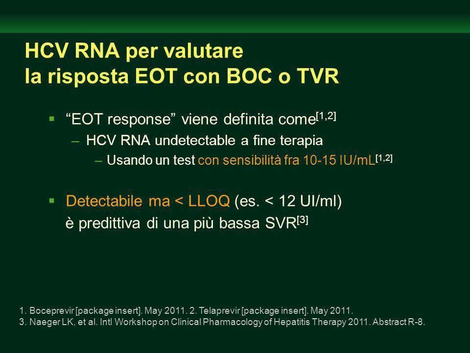 EOT response viene definita come [1,2] –HCV RNA undetectable a fine terapia –Usando un test con sensibilità fra 10-15 IU/mL [1,2] Detectabile ma < LLOQ (es.