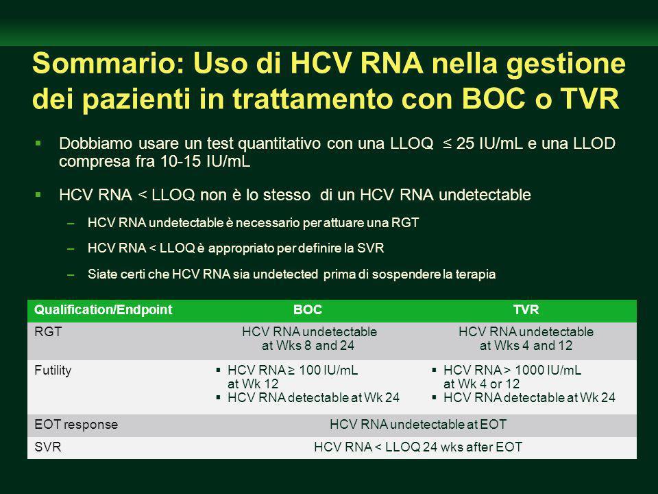 Sommario: Uso di HCV RNA nella gestione dei pazienti in trattamento con BOC o TVR Dobbiamo usare un test quantitativo con una LLOQ 25 IU/mL e una LLOD compresa fra 10-15 IU/mL HCV RNA < LLOQ non è lo stesso di un HCV RNA undetectable –HCV RNA undetectable è necessario per attuare una RGT –HCV RNA < LLOQ è appropriato per definire la SVR –Siate certi che HCV RNA sia undetected prima di sospendere la terapia Qualification/EndpointBOCTVR RGT HCV RNA undetectable at Wks 8 and 24 HCV RNA undetectable at Wks 4 and 12 Futility HCV RNA 100 IU/mL at Wk 12 HCV RNA detectable at Wk 24 HCV RNA > 1000 IU/mL at Wk 4 or 12 HCV RNA detectable at Wk 24 EOT responseHCV RNA undetectable at EOT SVRHCV RNA < LLOQ 24 wks after EOT