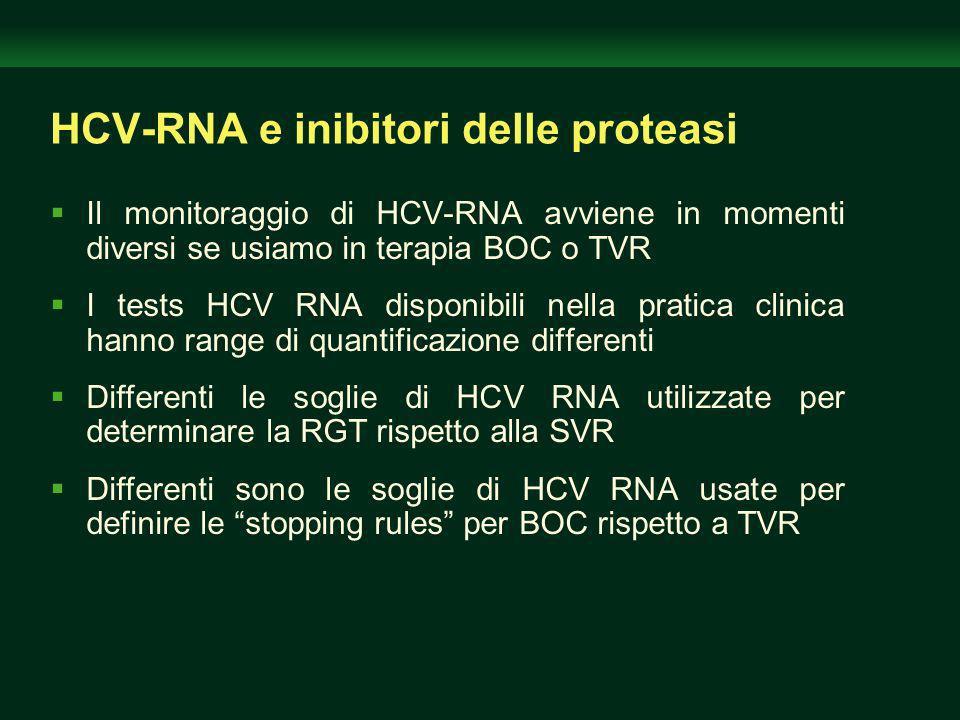 HCV-RNA e inibitori delle proteasi Il monitoraggio di HCV-RNA avviene in momenti diversi se usiamo in terapia BOC o TVR I tests HCV RNA disponibili nella pratica clinica hanno range di quantificazione differenti Differenti le soglie di HCV RNA utilizzate per determinare la RGT rispetto alla SVR Differenti sono le soglie di HCV RNA usate per definire le stopping rules per BOC rispetto a TVR