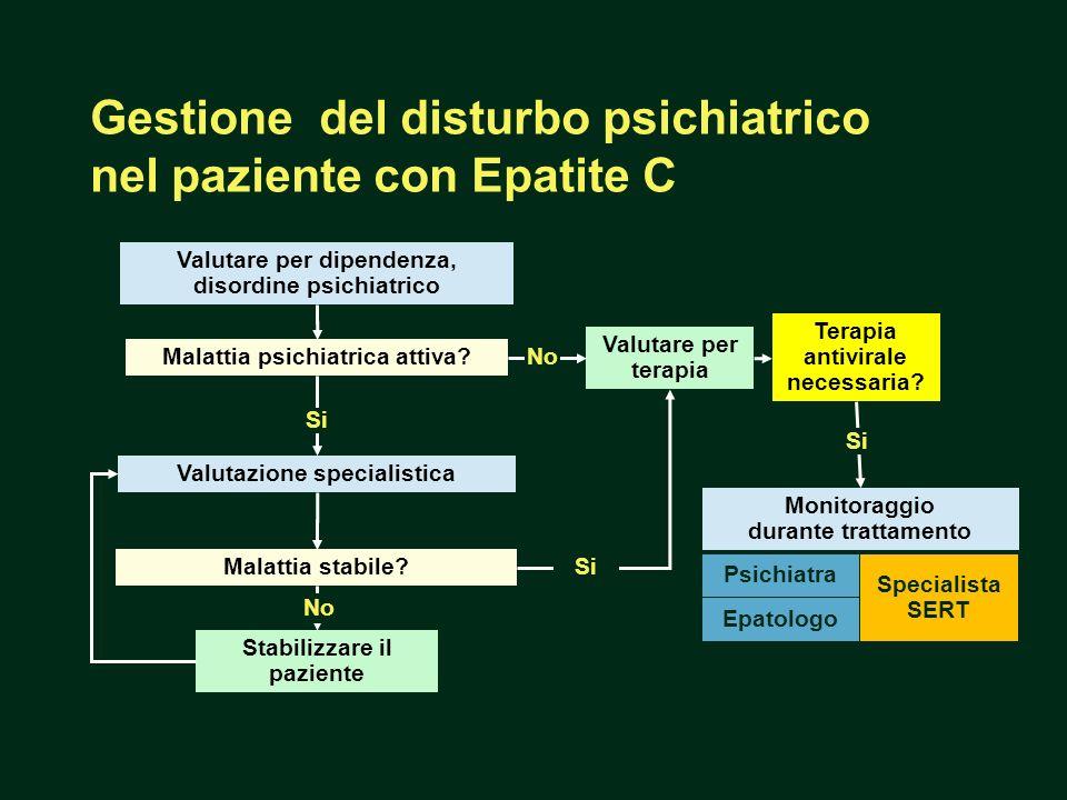 Gestione del disturbo psichiatrico nel paziente con Epatite C Valutare per dipendenza, disordine psichiatrico Malattia psichiatrica attiva? Valutazion