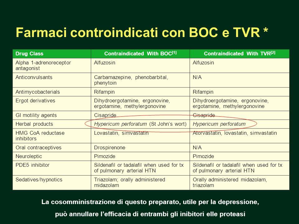 Farmaci controindicati con BOC e TVR * Drug ClassContraindicated With BOC [1] Contraindicated With TVR [2] Alpha 1-adrenoreceptor antagonist Alfuzosin