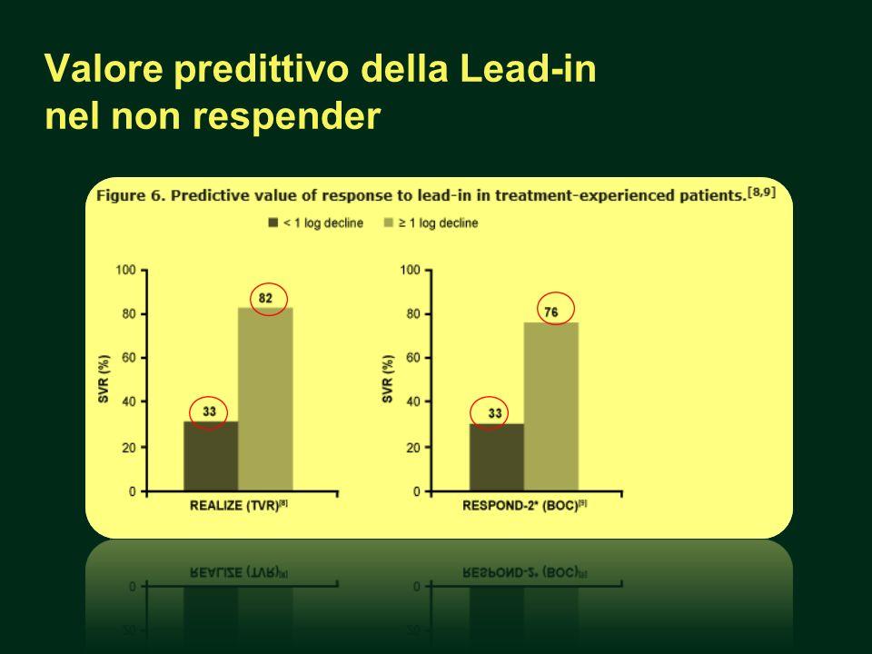 Valore predittivo della Lead-in nel non respender