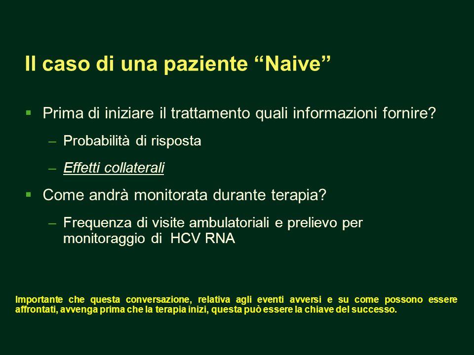 Il caso di una paziente Naive Prima di iniziare il trattamento quali informazioni fornire? –Probabilità di risposta –Effetti collaterali Come andrà mo
