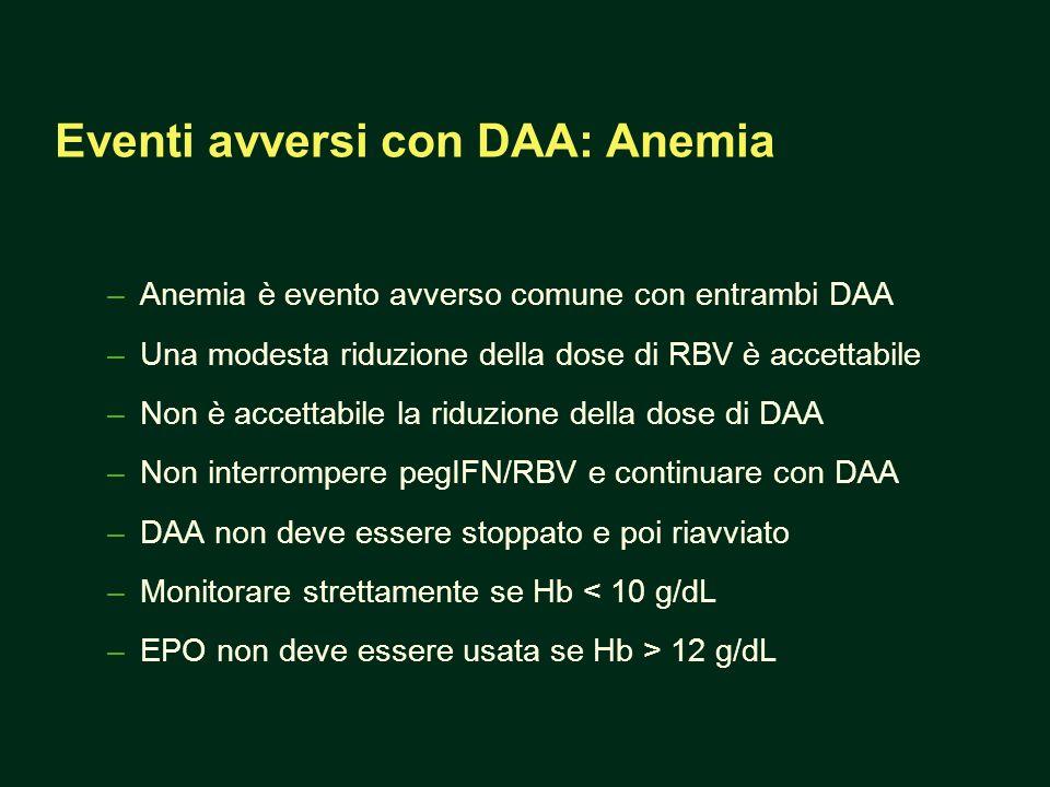 Eventi avversi con DAA: Anemia –Anemia è evento avverso comune con entrambi DAA –Una modesta riduzione della dose di RBV è accettabile –Non è accettabile la riduzione della dose di DAA –Non interrompere pegIFN/RBV e continuare con DAA –DAA non deve essere stoppato e poi riavviato –Monitorare strettamente se Hb < 10 g/dL –EPO non deve essere usata se Hb > 12 g/dL