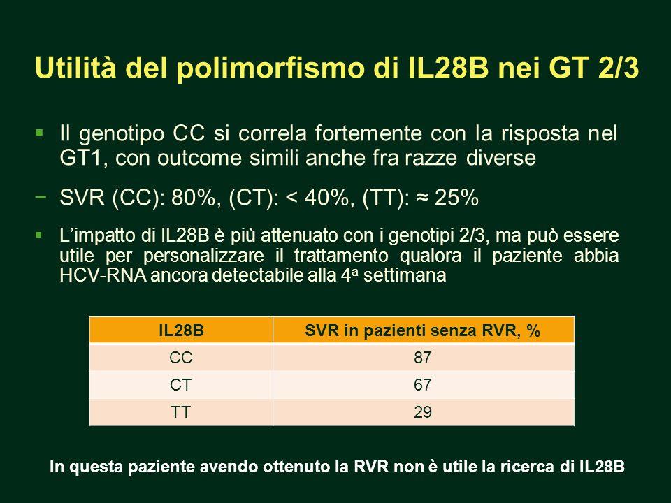 Il genotipo CC si correla fortemente con la risposta nel GT1, con outcome simili anche fra razze diverse SVR (CC): 80%, (CT): < 40%, (TT): 25% Limpatto di IL28B è più attenuato con i genotipi 2/3, ma può essere utile per personalizzare il trattamento qualora il paziente abbia HCV-RNA ancora detectabile alla 4 a settimana Utilità del polimorfismo di IL28B nei GT 2/3 IL28BSVR in pazienti senza RVR, % CC87 CT67 TT29 In questa paziente avendo ottenuto la RVR non è utile la ricerca di IL28B
