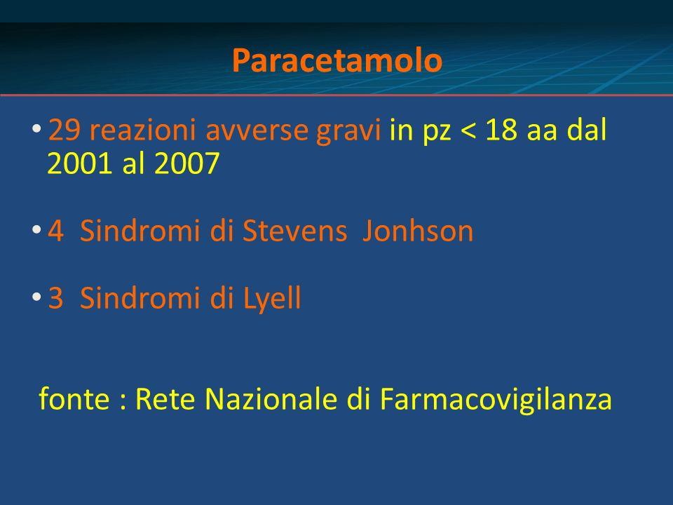 Paracetamolo 29 reazioni avverse gravi in pz < 18 aa dal 2001 al 2007 4 Sindromi di Stevens Jonhson 3 Sindromi di Lyell fonte : Rete Nazionale di Farm