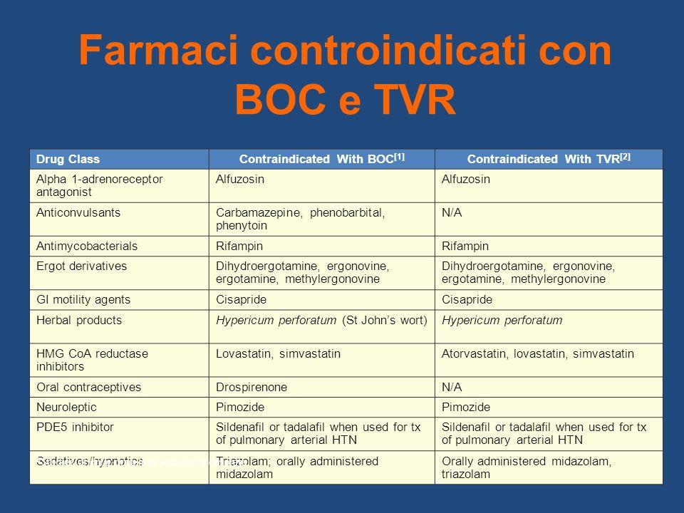 Farmaci controindicati con BOC e TVR 1. Boceprevir [package insert]. May 2011. 2. Telaprevir [package insert]. May 2011. Drug ClassContraindicated Wit