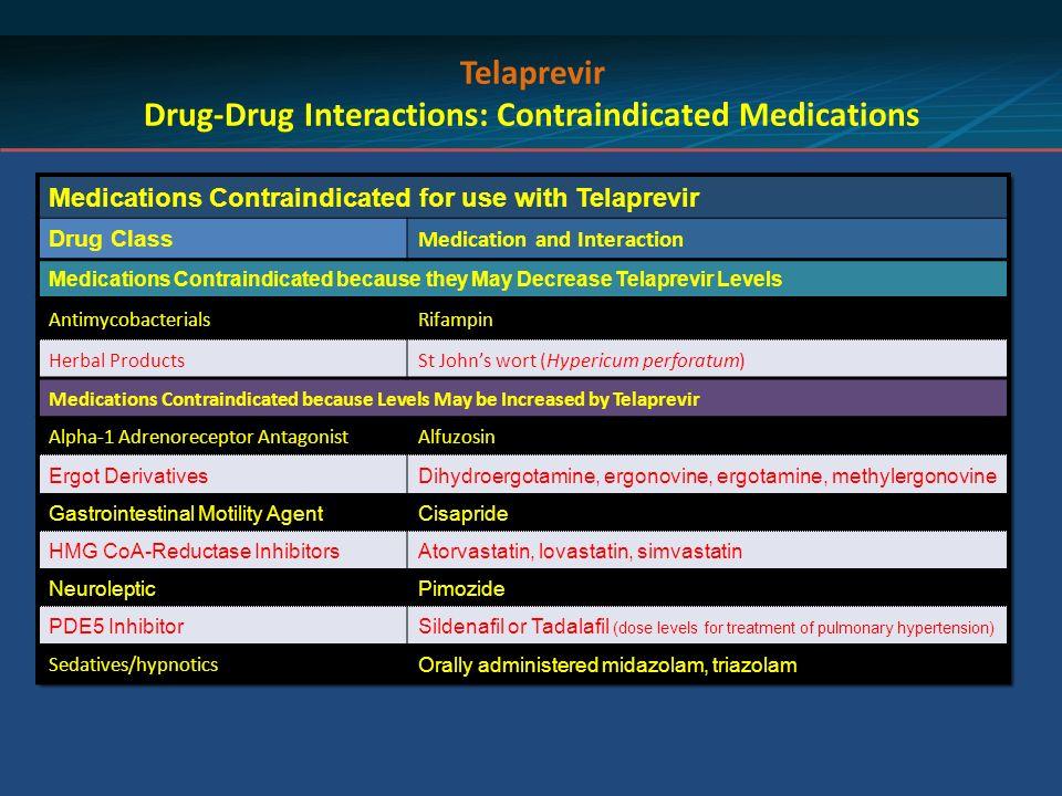 Telaprevir Drug-Drug Interactions: Contraindicated Medications