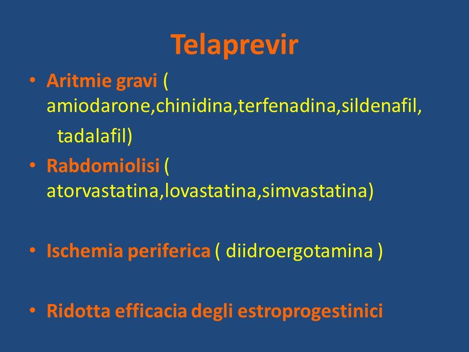 Telaprevir Aritmie gravi ( amiodarone,chinidina,terfenadina,sildenafil, tadalafil) Rabdomiolisi ( atorvastatina,lovastatina,simvastatina) Ischemia per