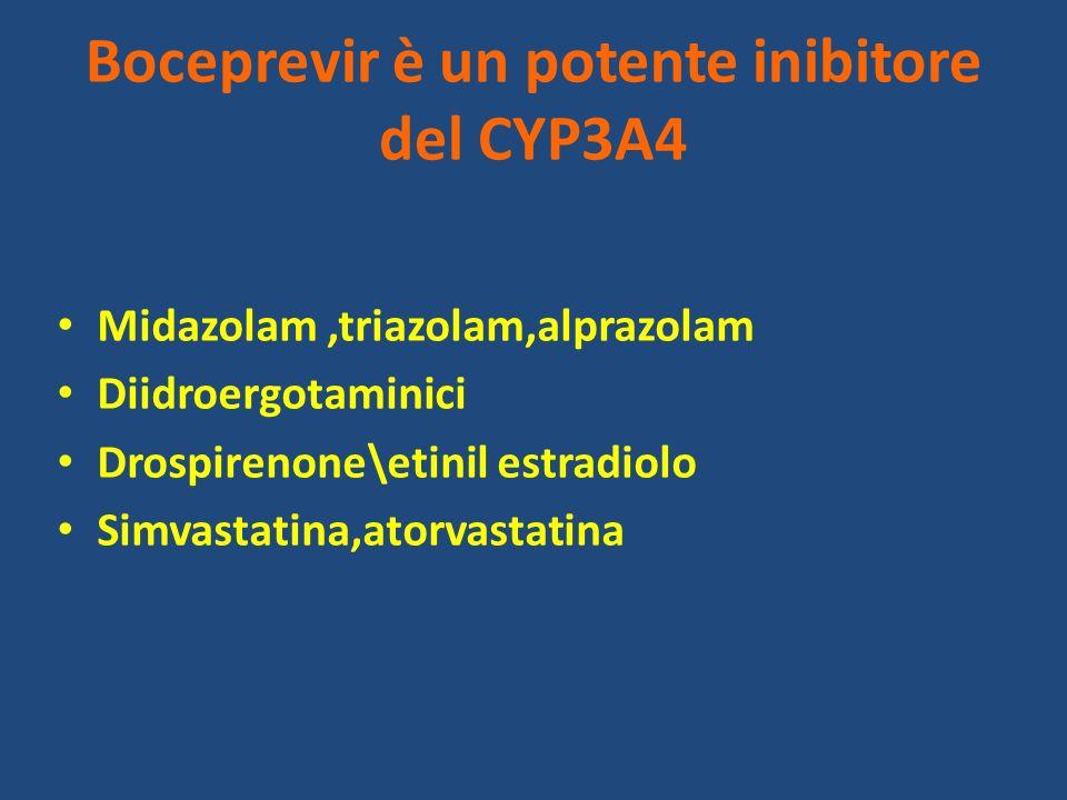 Boceprevir è un potente inibitore del CYP3A4 Midazolam,triazolam,alprazolam Diidroergotaminici Drospirenone\etinil estradiolo Simvastatina,atorvastati