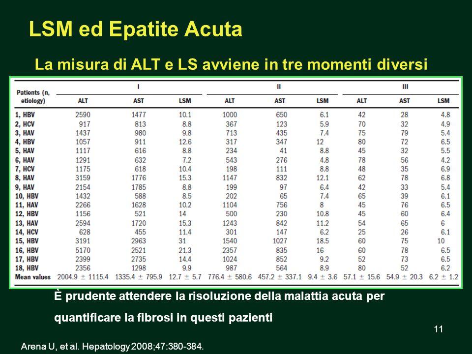 11 LSM ed Epatite Acuta È prudente attendere la risoluzione della malattia acuta per quantificare la fibrosi in questi pazienti La misura di ALT e LS