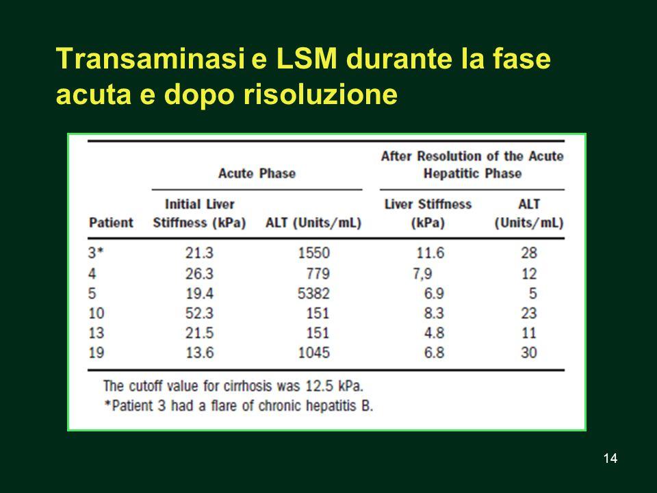 14 Transaminasi e LSM durante la fase acuta e dopo risoluzione