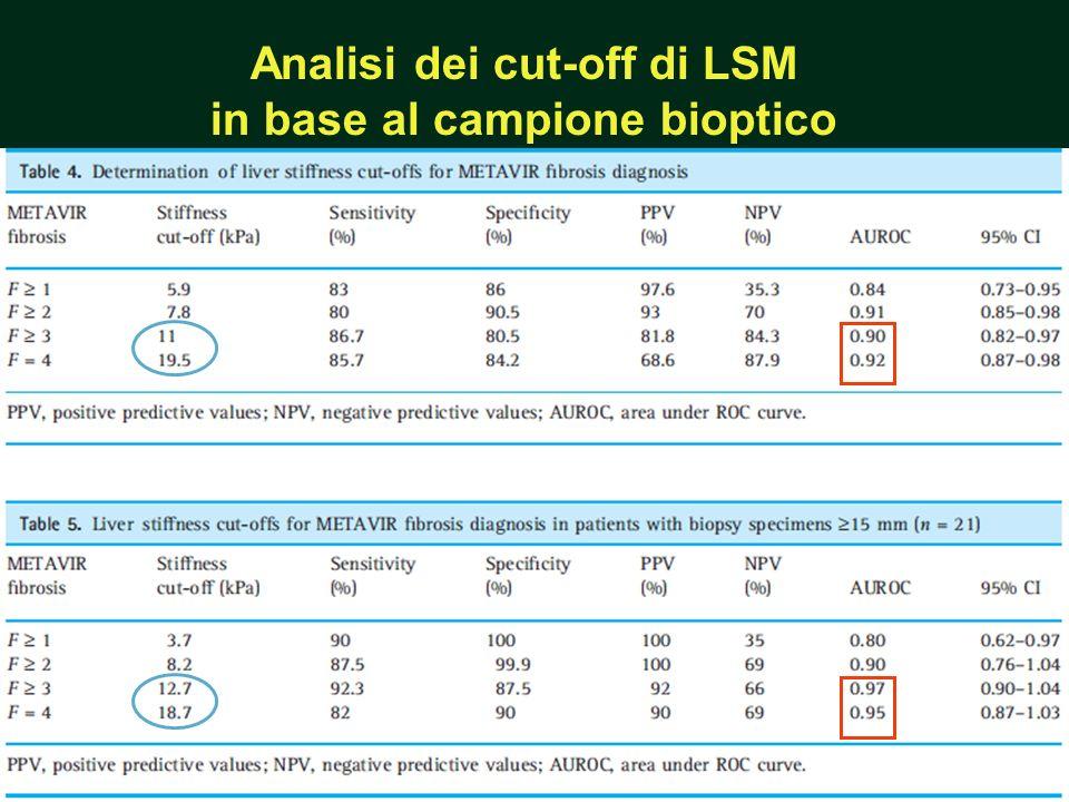 22 Analisi dei cut-off di LSM in base al campione bioptico