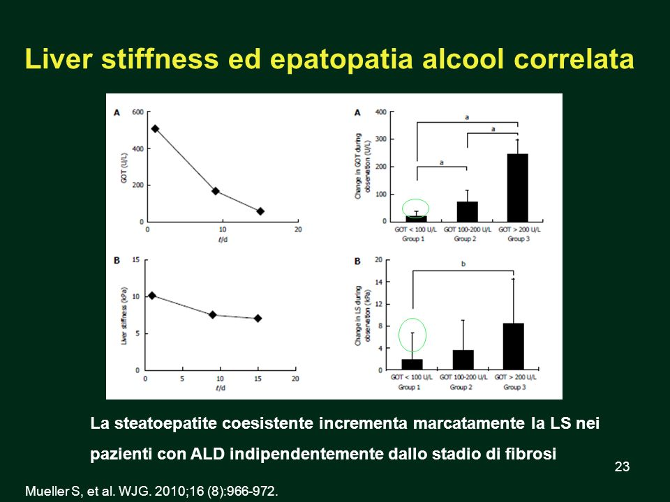 23 Liver stiffness ed epatopatia alcool correlata La steatoepatite coesistente incrementa marcatamente la LS nei pazienti con ALD indipendentemente da