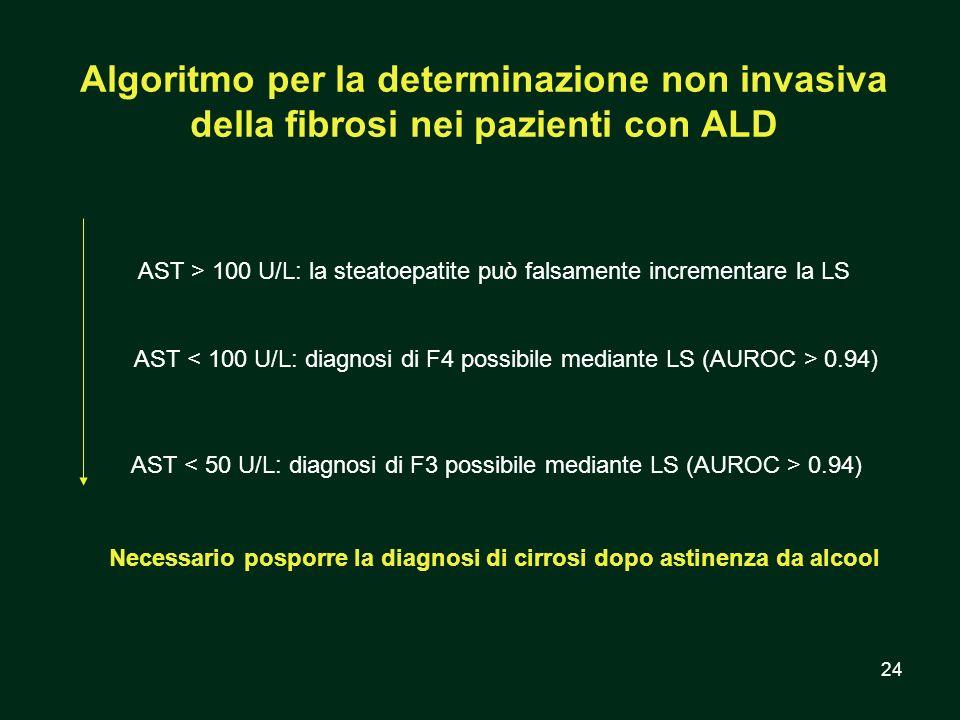 24 Algoritmo per la determinazione non invasiva della fibrosi nei pazienti con ALD AST > 100 U/L: la steatoepatite può falsamente incrementare la LS A