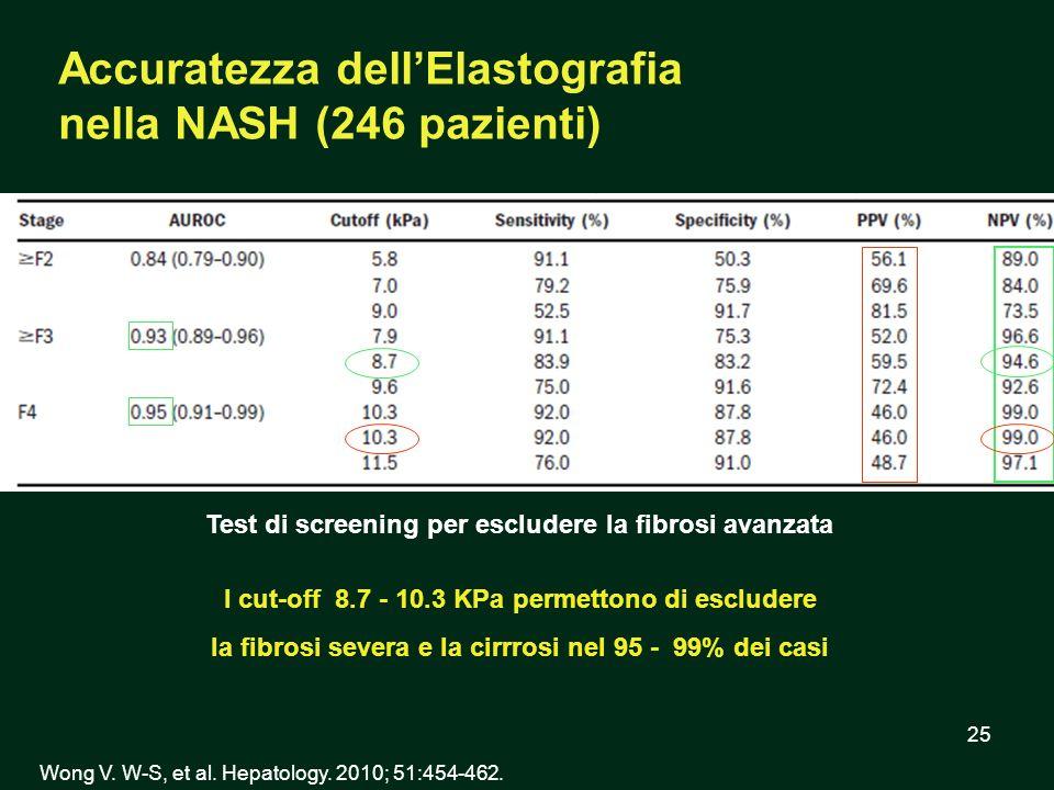 25 Accuratezza dellElastografia nella NASH (246 pazienti) Wong V. W-S, et al. Hepatology. 2010; 51:454-462. I cut-off 8.7 - 10.3 KPa permettono di esc