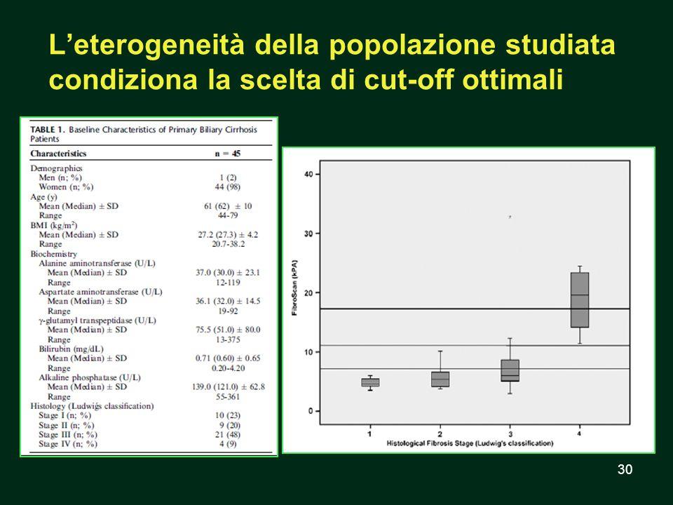 30 Leterogeneità della popolazione studiata condiziona la scelta di cut-off ottimali