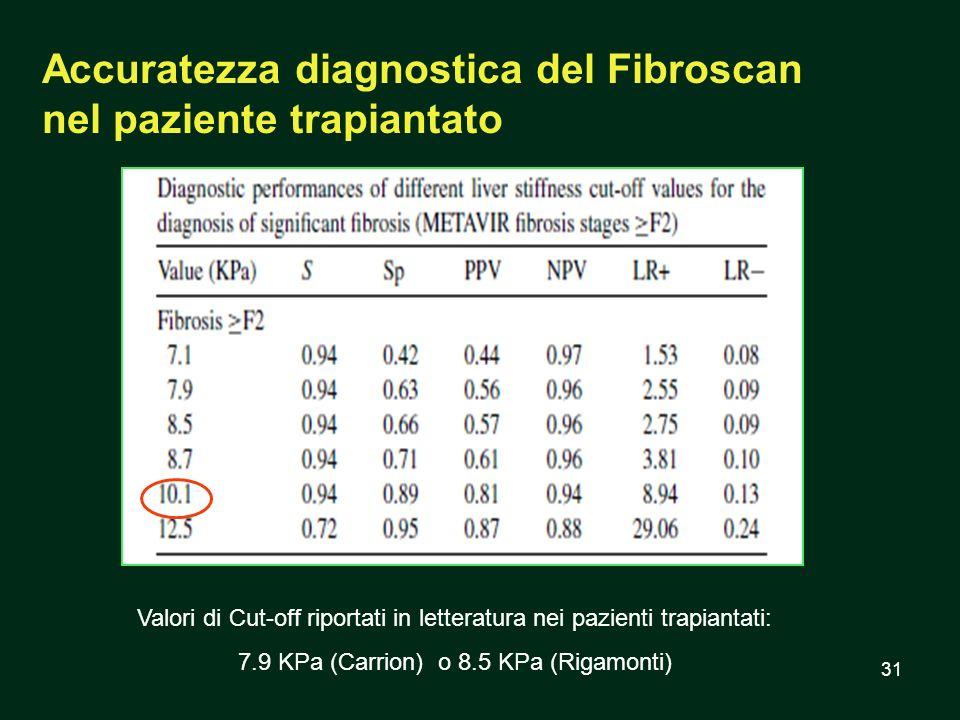 31 Accuratezza diagnostica del Fibroscan nel paziente trapiantato Valori di Cut-off riportati in letteratura nei pazienti trapiantati: 7.9 KPa (Carrio