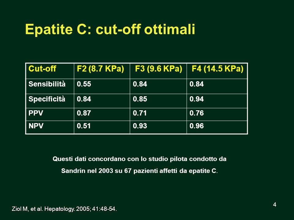 5 Variabilità dei cut-off utilizzati Popolazione presa in esame Eziologia di malattia Attività e fase di malattia Congestione vascolare del fegato Colestasi