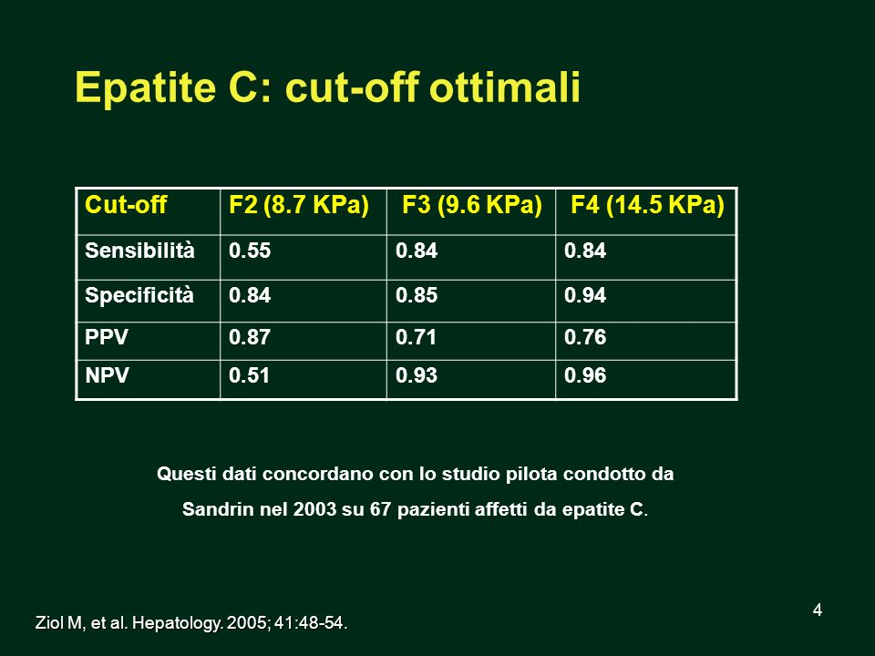 4 Epatite C: cut-off ottimali Cut-offF2 (8.7 KPa) F3 (9.6 KPa) F4 (14.5 KPa) Sensibilità0.550.84 Specificità0.840.850.94 PPV0.870.710.76 NPV0.510.930.