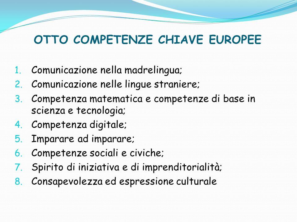 OTTO COMPETENZE CHIAVE EUROPEE 1. Comunicazione nella madrelingua; 2. Comunicazione nelle lingue straniere; 3. Competenza matematica e competenze di b