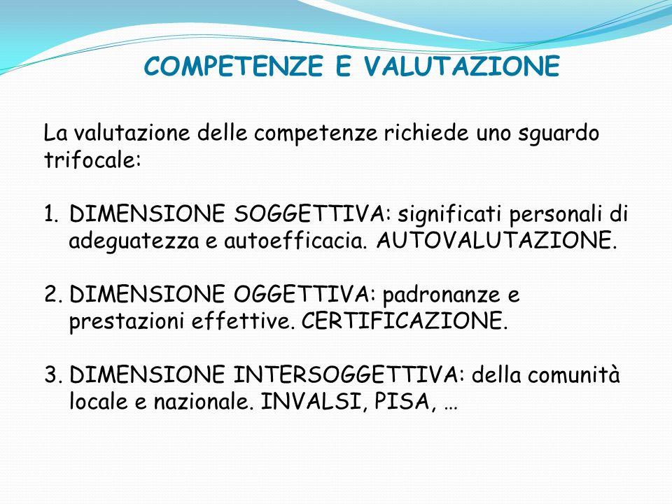 COMPETENZE E VALUTAZIONE La valutazione delle competenze richiede uno sguardo trifocale: 1.DIMENSIONE SOGGETTIVA: significati personali di adeguatezza