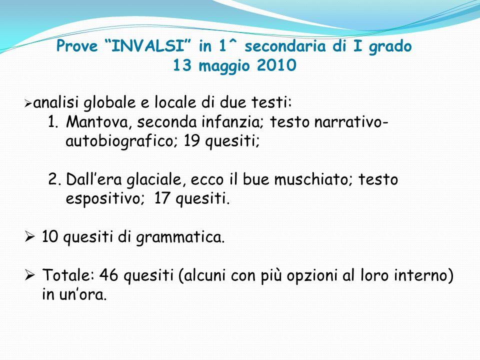 Prove INVALSI in 1^ secondaria di I grado 13 maggio 2010 analisi globale e locale di due testi: 1.Mantova, seconda infanzia; testo narrativo- autobiog