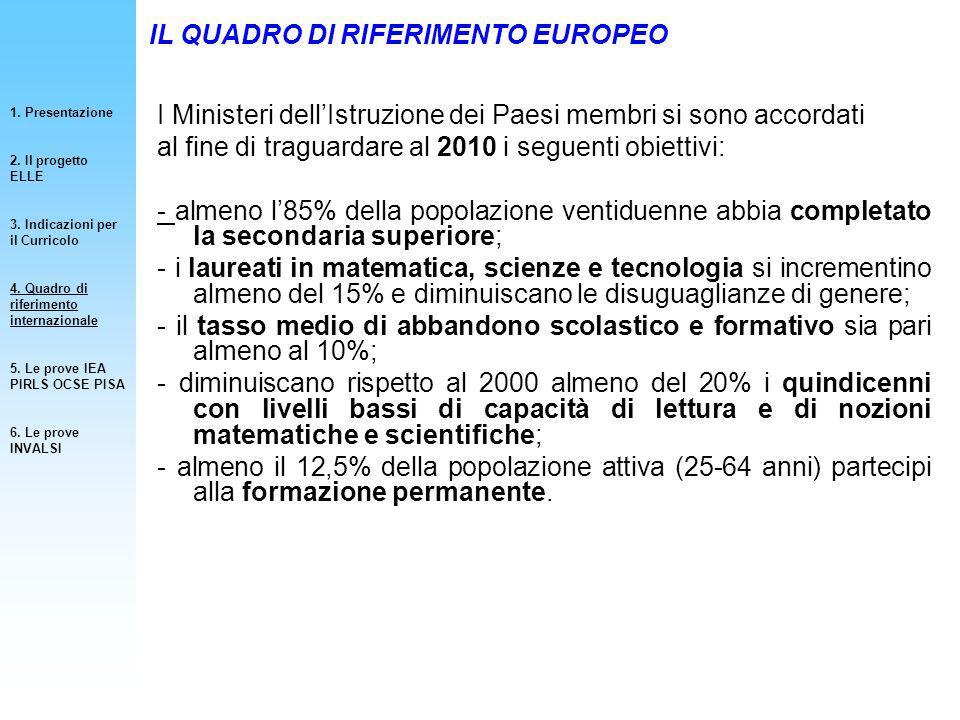 IL QUADRO DI RIFERIMENTO EUROPEO I Ministeri dellIstruzione dei Paesi membri si sono accordati al fine di traguardare al 2010 i seguenti obiettivi: -