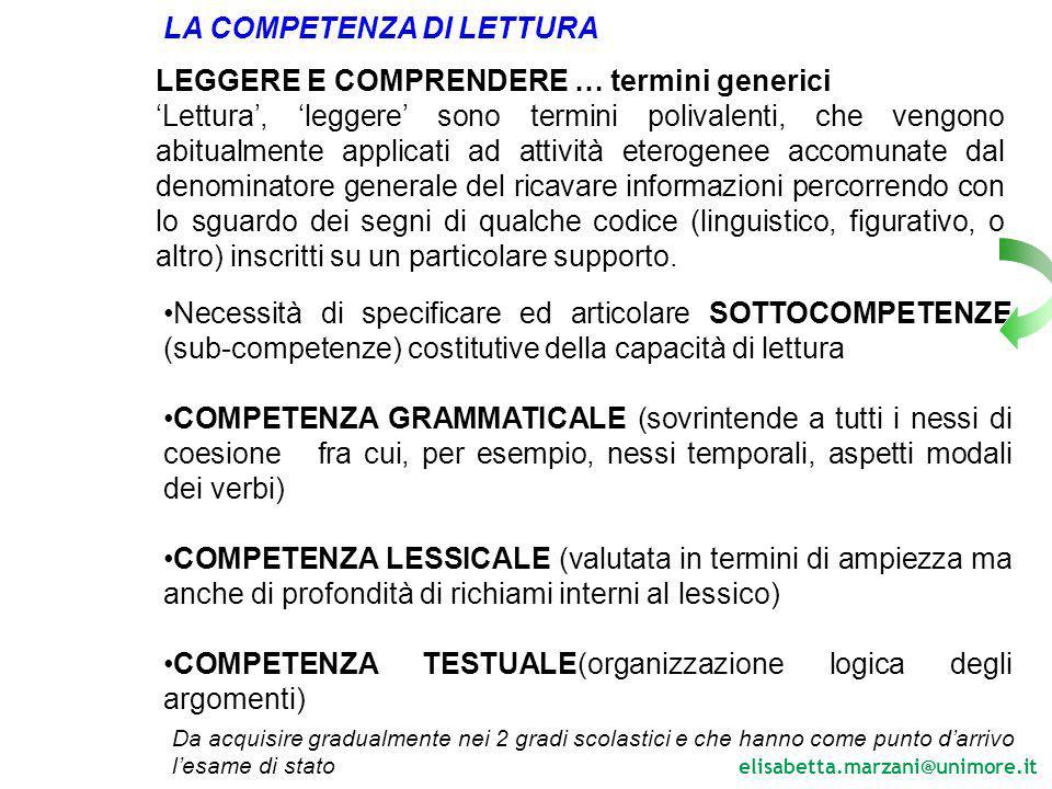 elisabetta.marzani@unimore.it LA COMPETENZA DI LETTURA LEGGERE E COMPRENDERE … termini generici Lettura, leggere sono termini polivalenti, che vengono