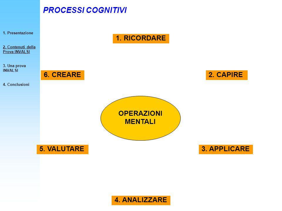 PROCESSI COGNITIVI 1. Presentazione 2. Contenuti della Prova INVALSI 3. Una prova INVALSI 4. Conclusioni 1. RICORDARE 2. CAPIRE 3. APPLICARE 4. ANALIZ