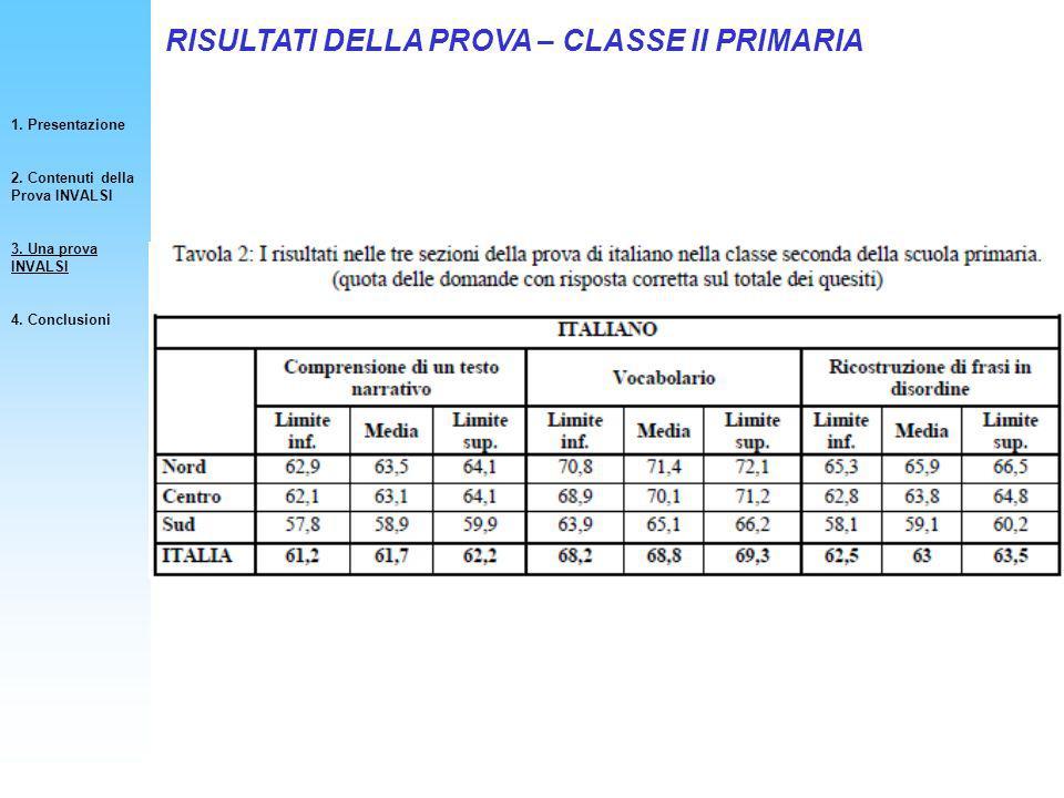 RISULTATI DELLA PROVA – CLASSE II PRIMARIA 1. Presentazione 2. Contenuti della Prova INVALSI 3. Una prova INVALSI 4. Conclusioni