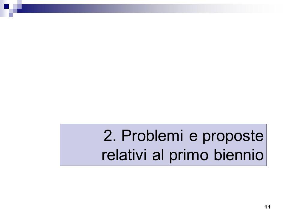 11 2. Problemi e proposte relativi al primo biennio