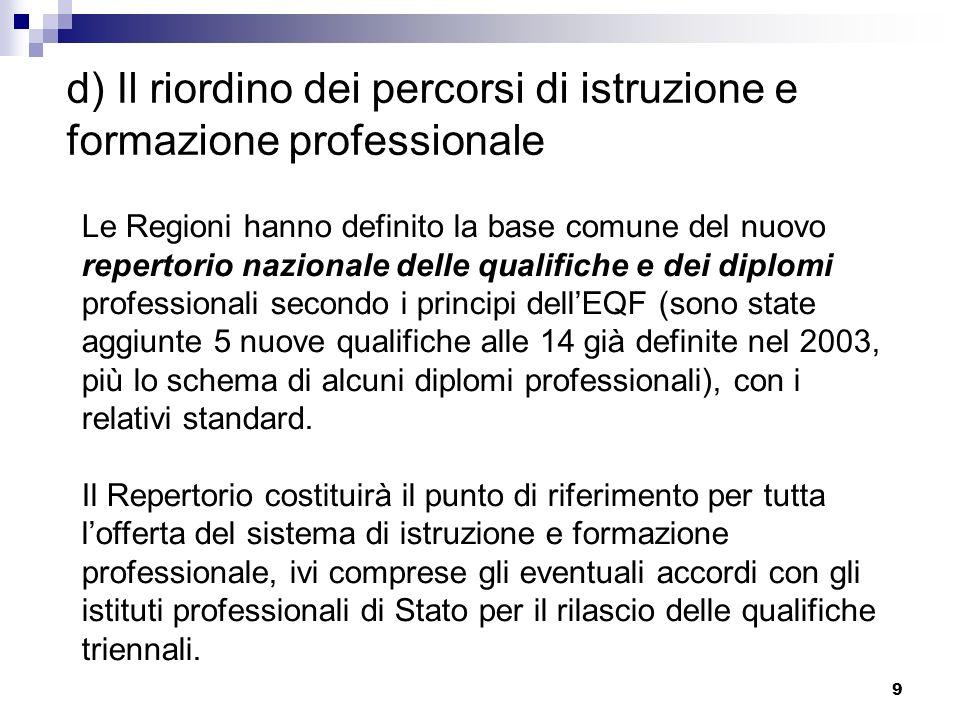 9 d) Il riordino dei percorsi di istruzione e formazione professionale Le Regioni hanno definito la base comune del nuovo repertorio nazionale delle q