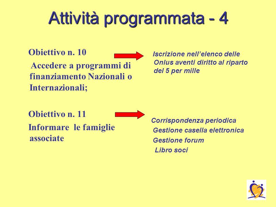 Attività programmata - 4 Obiettivo n.