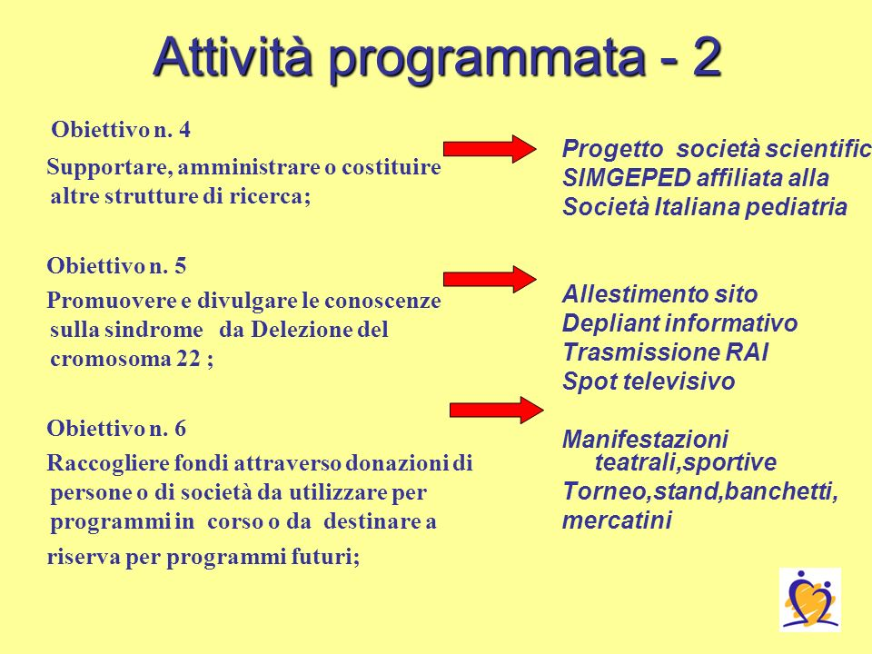 Obiettivo n. 4 Supportare, amministrare o costituire altre strutture di ricerca; Obiettivo n.