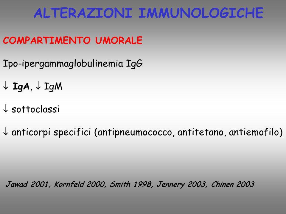 COMPARTIMENTO UMORALE Ipo-ipergammaglobulinemia IgG IgA, IgM sottoclassi anticorpi specifici (antipneumococco, antitetano, antiemofilo) Jawad 2001, Kornfeld 2000, Smith 1998, Jennery 2003, Chinen 2003 ALTERAZIONI IMMUNOLOGICHE