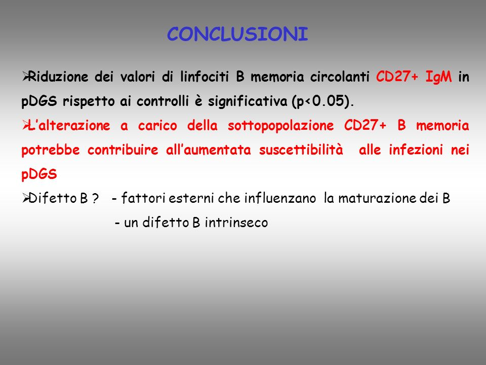Riduzione dei valori di linfociti B memoria circolanti CD27+ IgM in pDGS rispetto ai controlli è significativa (p<0.05).