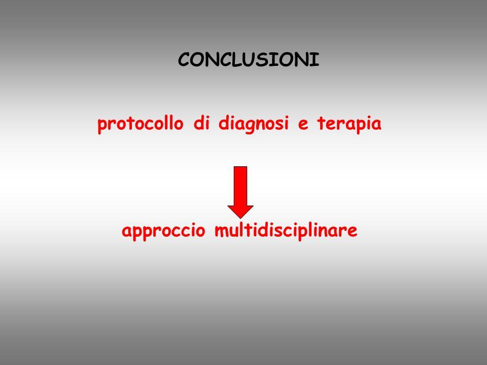 CONCLUSIONI protocollo di diagnosi e terapia approccio multidisciplinare
