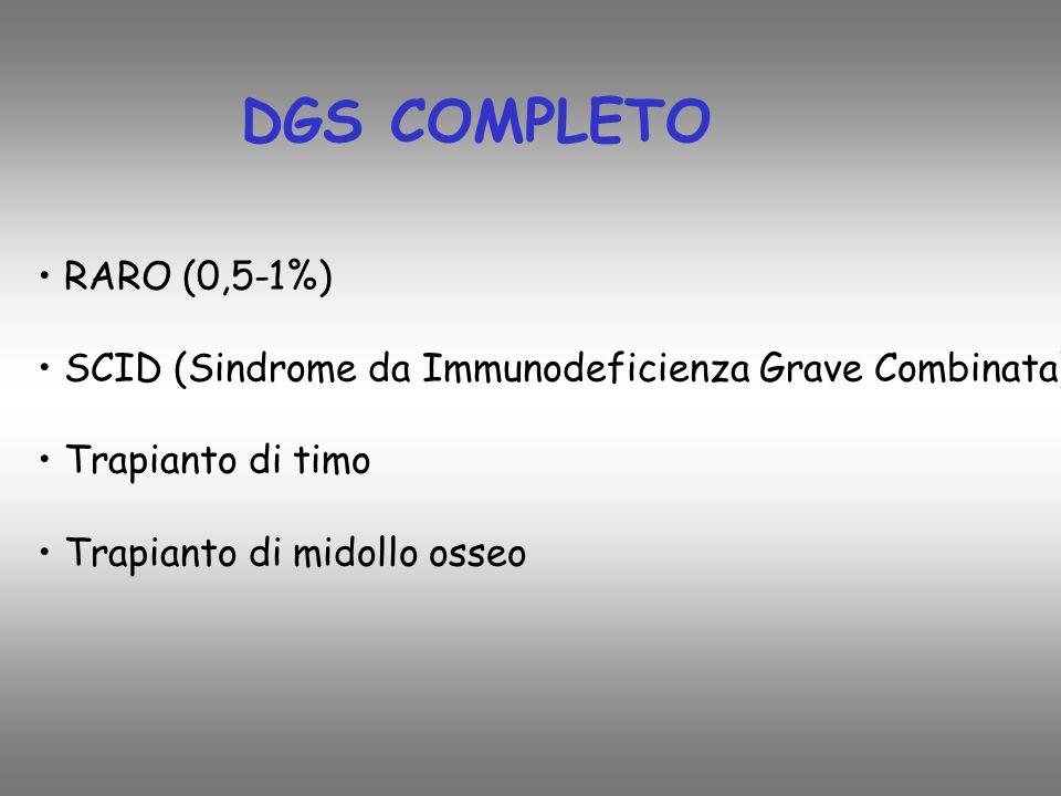 DGS COMPLETO RARO (0,5-1%) SCID (Sindrome da Immunodeficienza Grave Combinata) Trapianto di timo Trapianto di midollo osseo