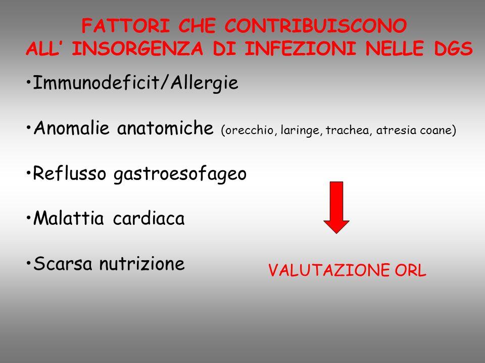 FATTORI CHE CONTRIBUISCONO ALL INSORGENZA DI INFEZIONI NELLE DGS Immunodeficit/Allergie Anomalie anatomiche (orecchio, laringe, trachea, atresia coane) Reflusso gastroesofageo Malattia cardiaca Scarsa nutrizione VALUTAZIONE ORL