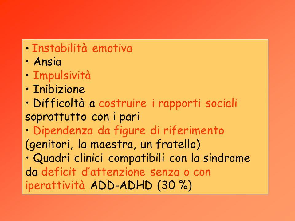 Instabilità emotiva Ansia Impulsività Inibizione Difficoltà a costruire i rapporti sociali soprattutto con i pari Dipendenza da figure di riferimento (genitori, la maestra, un fratello) Quadri clinici compatibili con la sindrome da deficit dattenzione senza o con iperattività ADD-ADHD (30 %)