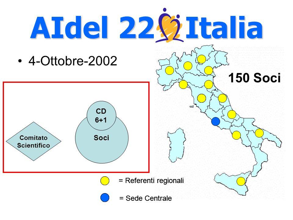 AIdel 22 - Italia 4-Ottobre-2002 150 Soci = Referenti regionali = Sede Centrale Soci CD 6+1 Comitato Scientifico = Referenti regionali = Sede Centrale = Referenti regionali = Sede Centrale