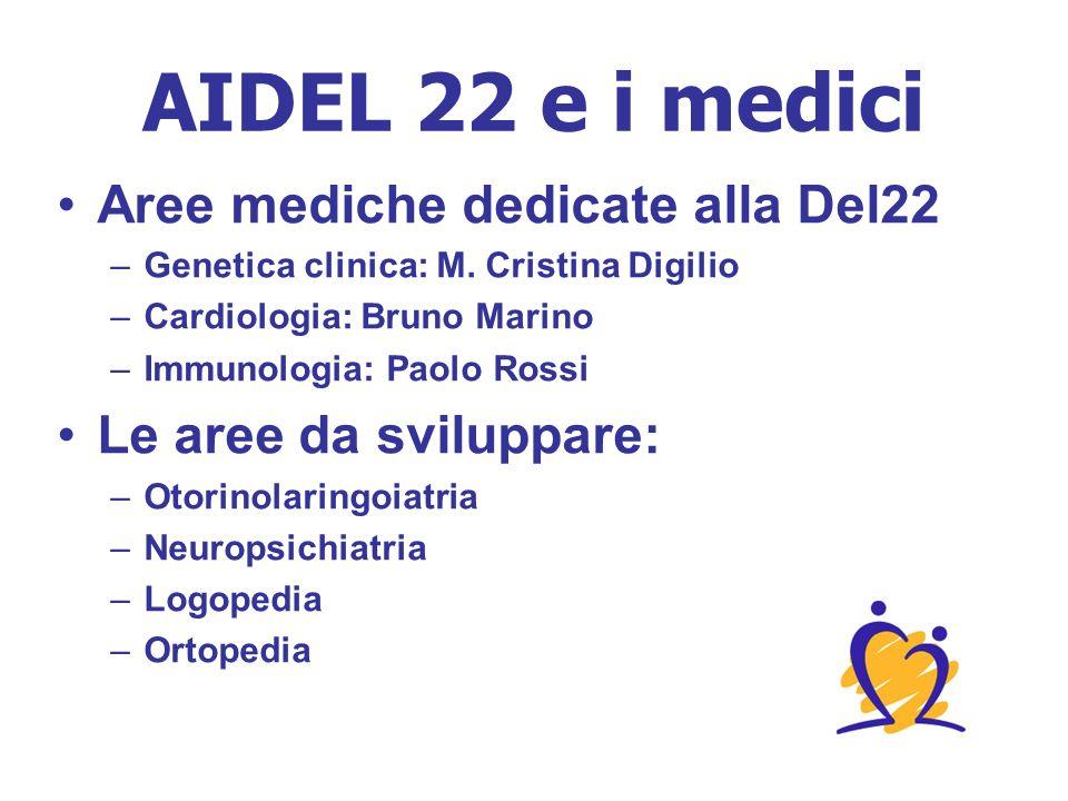 AIDEL 22 e i medici Aree mediche dedicate alla Del22 –Genetica clinica: M.