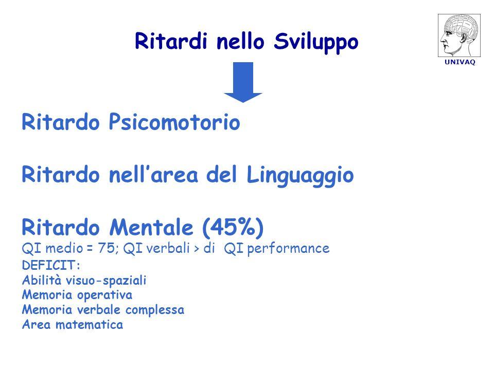 UNIVAQ Ritardi nello Sviluppo Ritardo Psicomotorio Ritardo nellarea del Linguaggio Ritardo Mentale (45%) QI medio = 75; QI verbali > di QI performance
