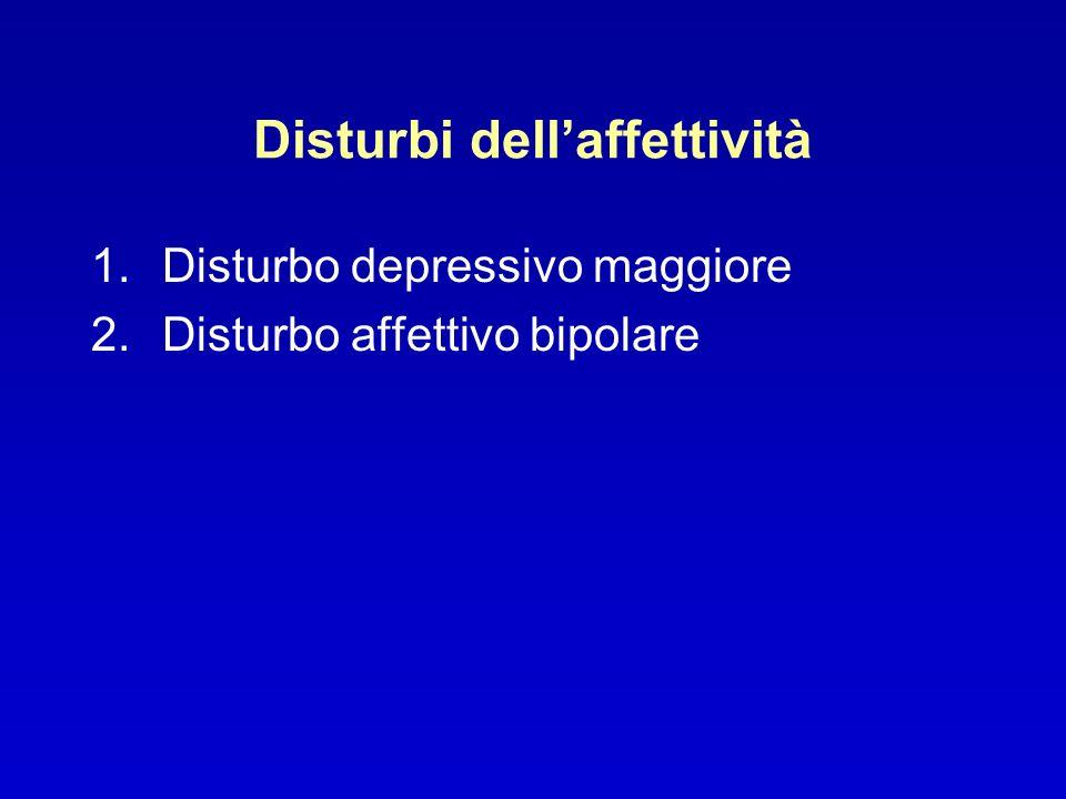 Disturbi dellaffettività 1.Disturbo depressivo maggiore 2.Disturbo affettivo bipolare