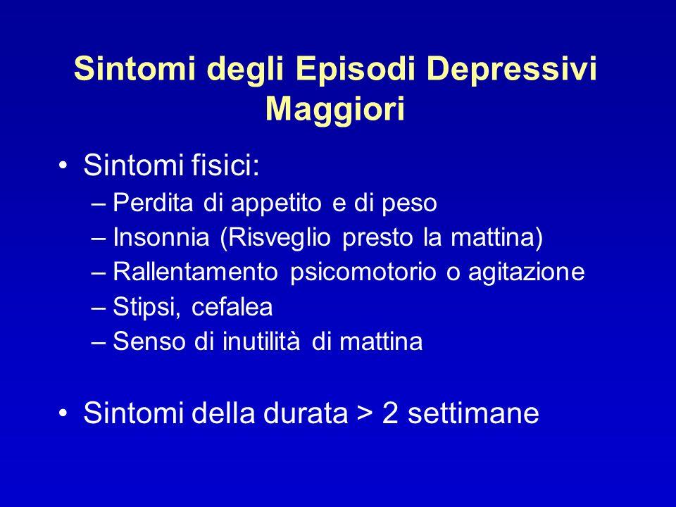 Sintomi degli Episodi Depressivi Maggiori Sintomi fisici: –Perdita di appetito e di peso –Insonnia (Risveglio presto la mattina) –Rallentamento psicom