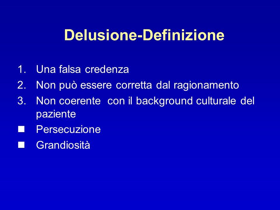 Delusione-Definizione 1.Una falsa credenza 2.Non può essere corretta dal ragionamento 3.Non coerente con il background culturale del paziente Persecuz
